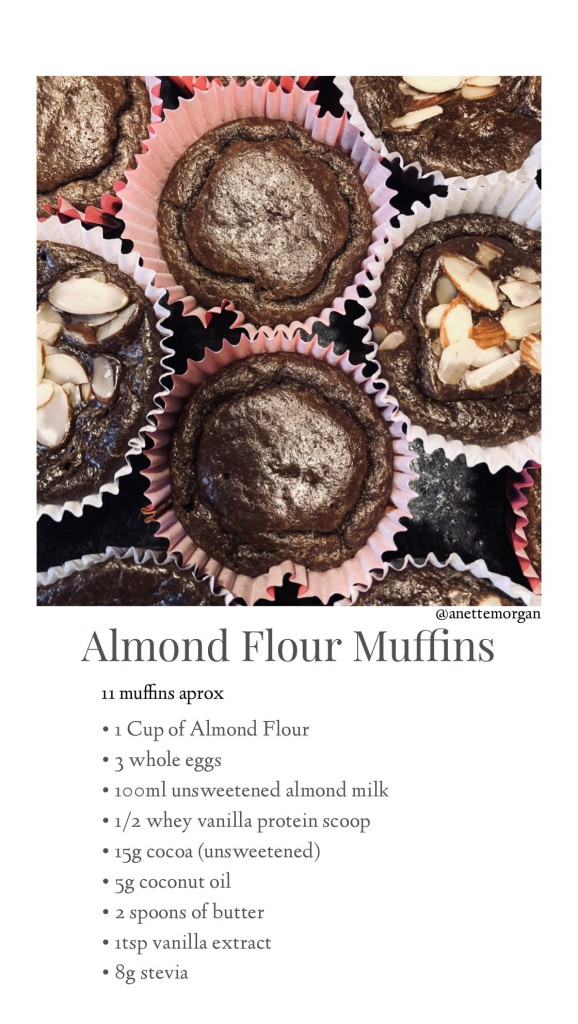 ANETTE MORGAN WELLNESS LIFESTYLE HEALTHY RECIPES KETO LOW CARB MUFFINS  copy