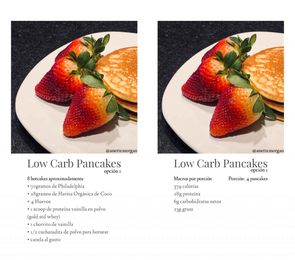 ANETTE MORGAN WELLNESS LIFESTYLE KETO LOW CARB HEALTHY PANCAKES 3